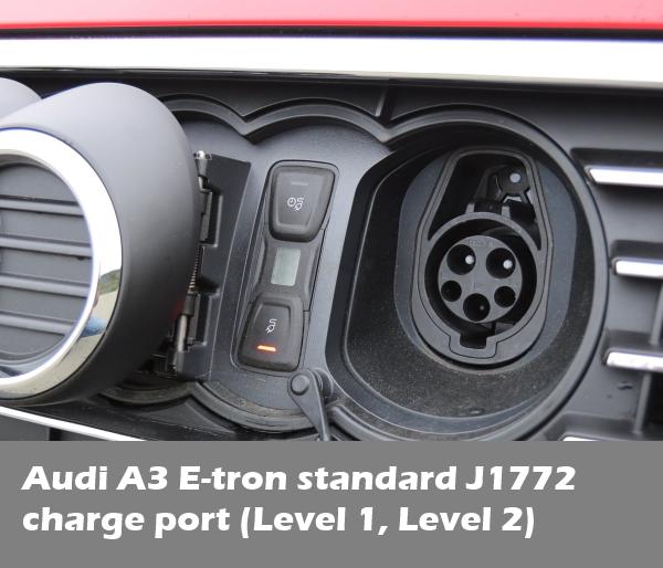 Audi Charge port