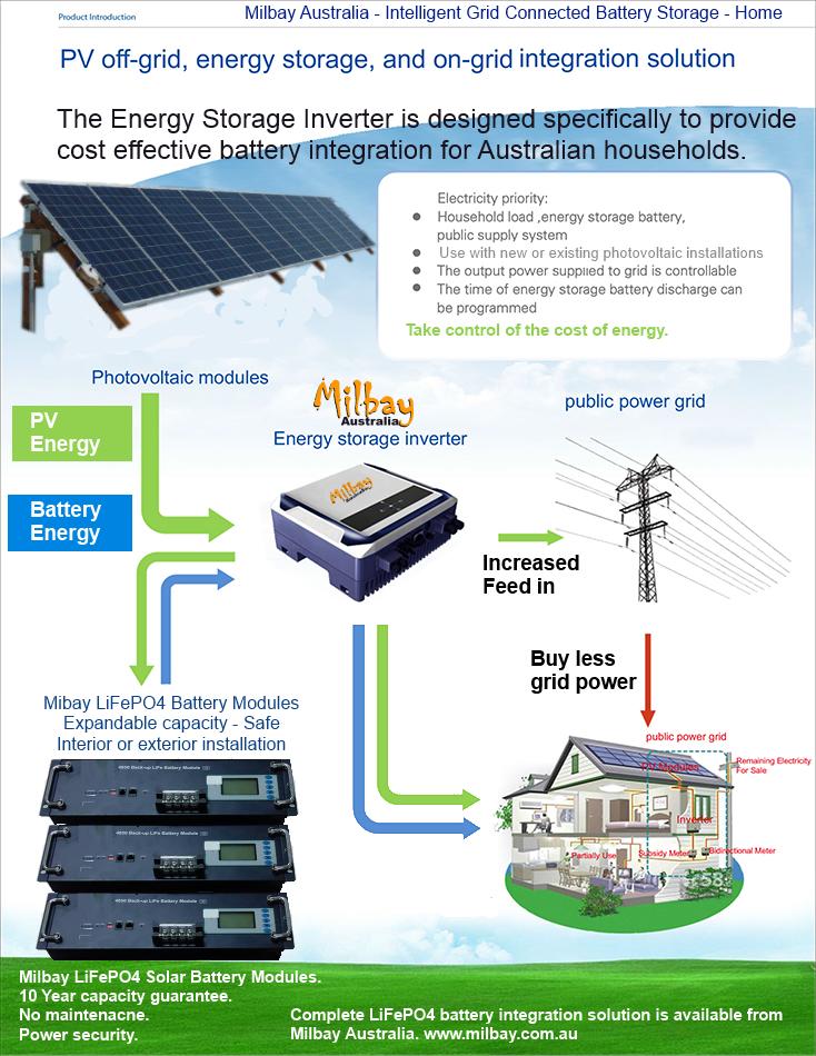 Milbay LiFeP04 Solar battery solution