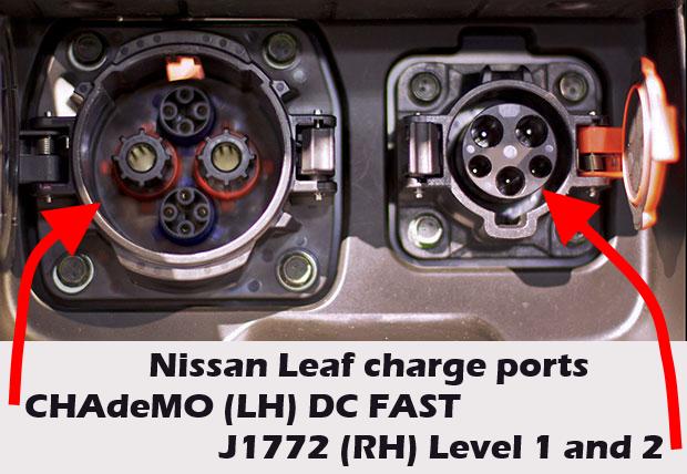 EV Dual DC Charge port
